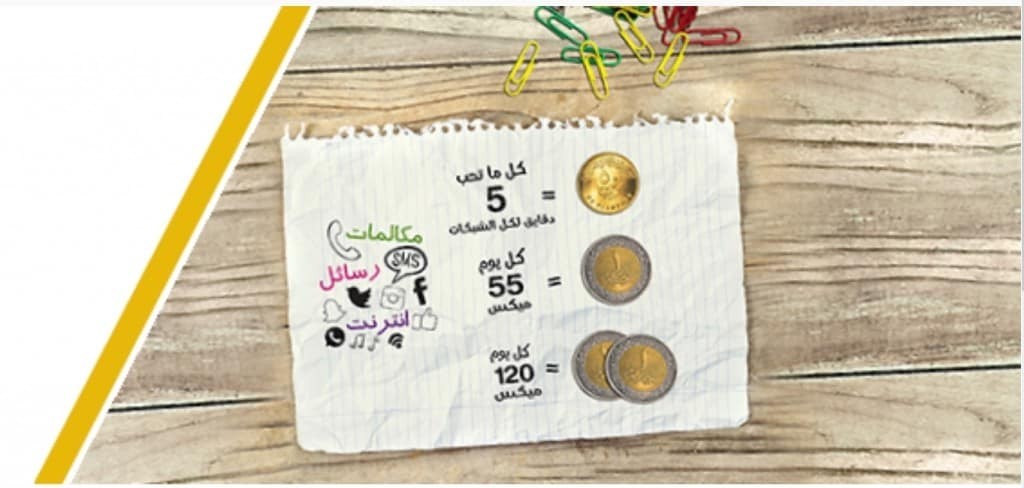 Etisalat Egypt New Daily Plans