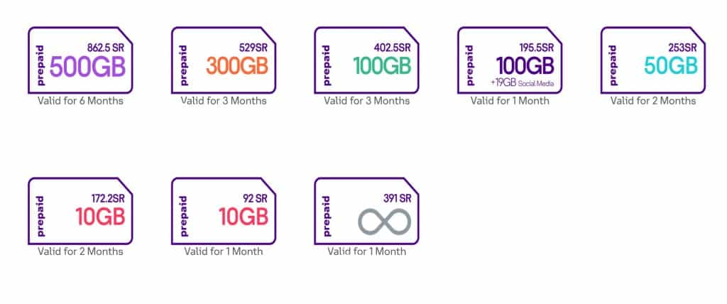 STC Quicknet Packages