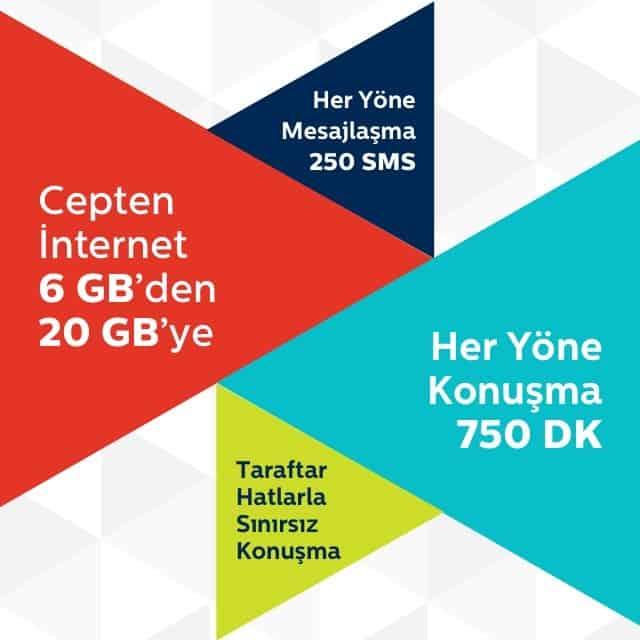 Türk Telekom Rakipsiz Paketleri