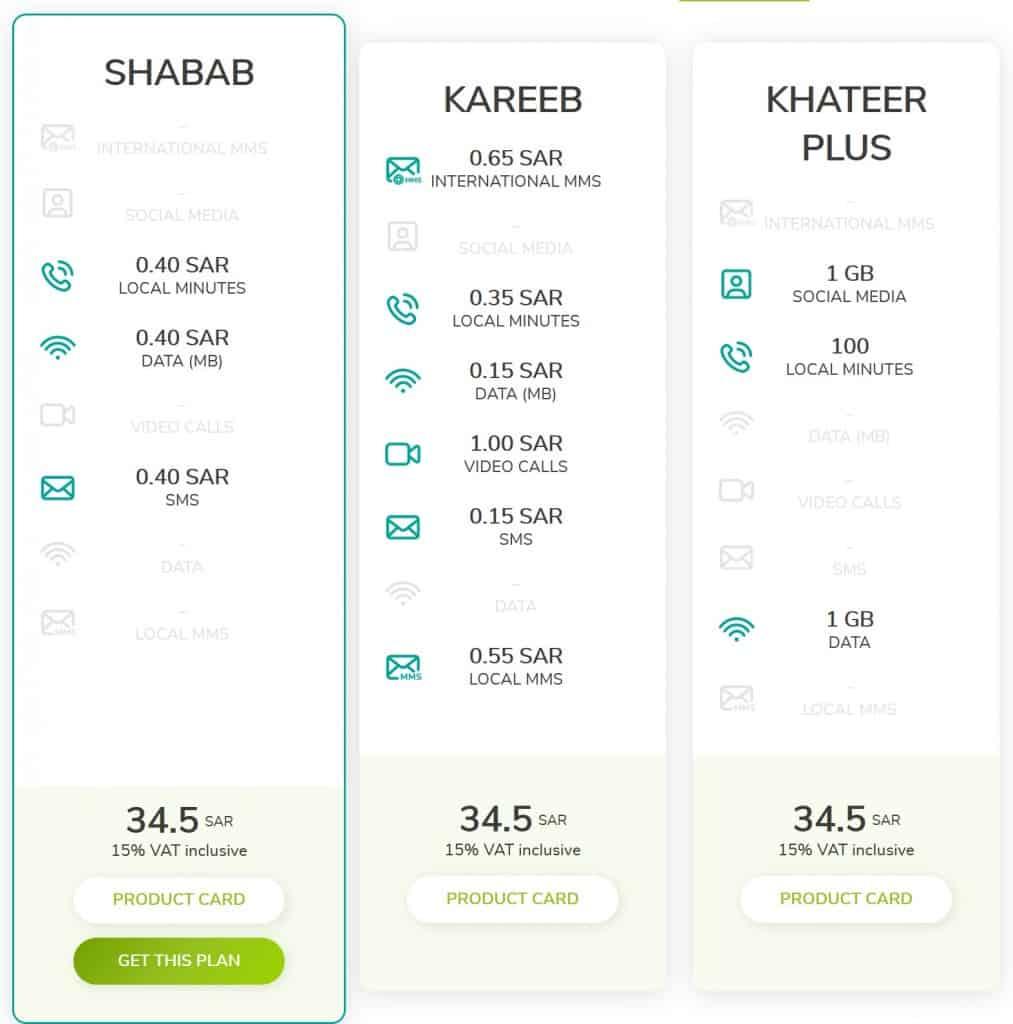 Zain Saudi Arabia Prepaid SIM Cards (Shabab, Kareeb & Khateer Plus)