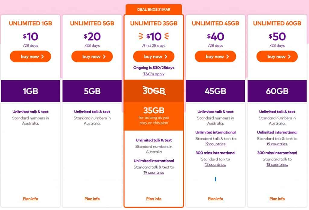 Amaysim UNLIMITED plans