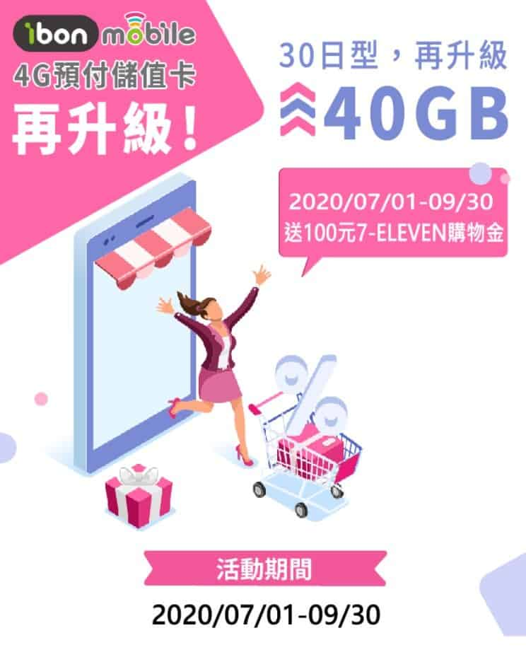 Ibon Mobile 4G By Day Internet Packages (4G 上網計量型)