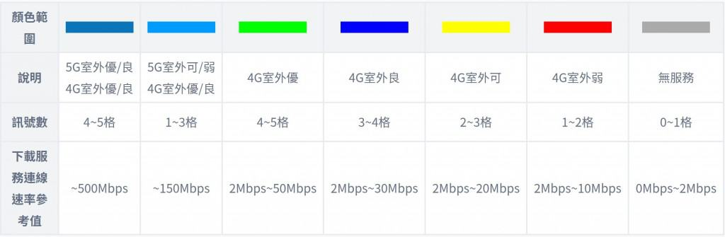 Far EasTone/Ibon Mobile Coverage Map Legend (in Chinese)