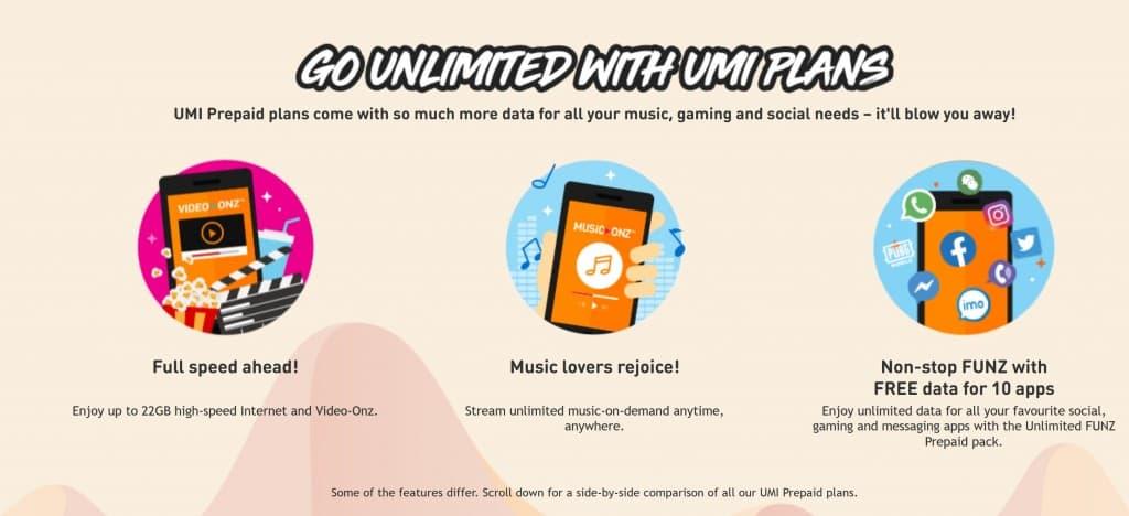 U Mobile Unlimited Mobile Internet (UMI Plans)