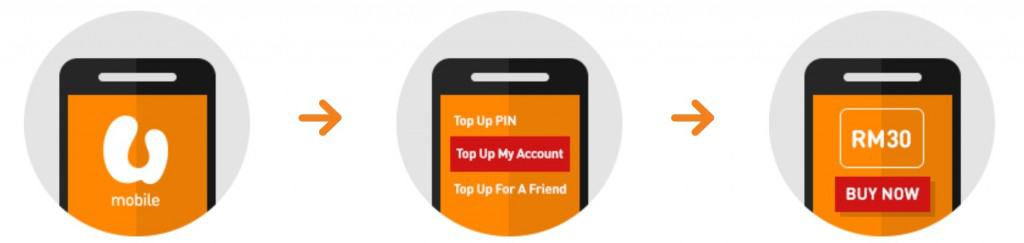 U Mobile Top Up With the MyUMobile App Instructions