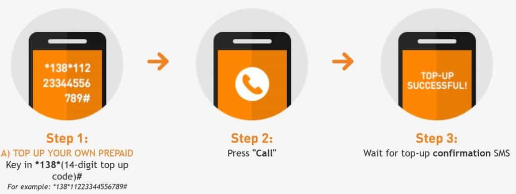 U Mobile Shortcode (USSD) Top Up Instructions