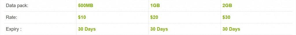 Hello Mobile Wireless Broadband Data Packs